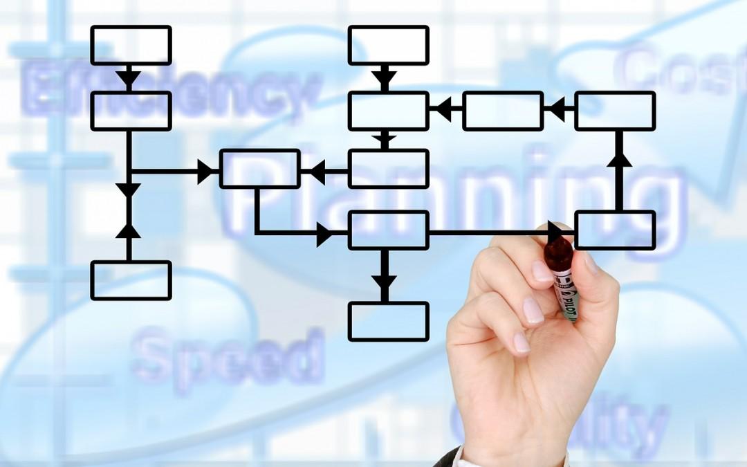 Business Process Improvement: A Case Study