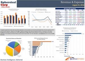 Bridgesphere_Business_Performance_Planning